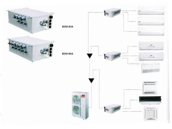 Verteilerbox BDMB5A für den Anschluss von bis zu 5 Innengeräten an Super Multi DC Inverter